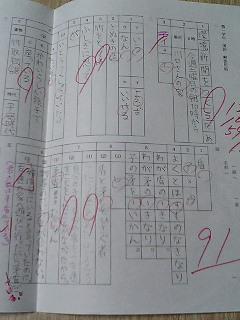 テスト 学期 期末 二 中 1