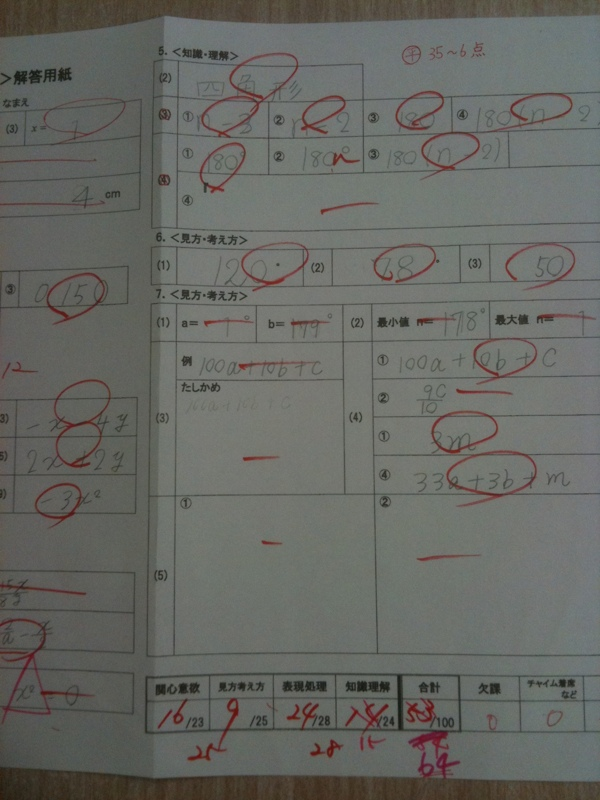 中学 中学一年の数学 : 平均点が37点の難しいテストを ...